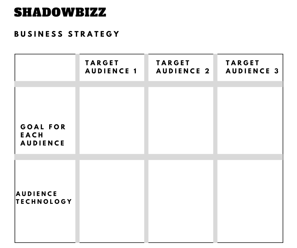 Business Goals or Strategy Worksheet
